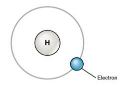 electroinicConfig