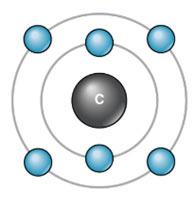 electroinicConfigCarbon