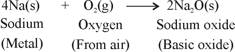 reaction02
